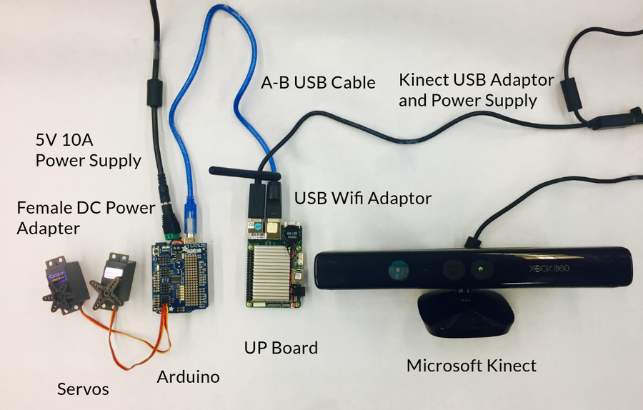 Kinect usb wiring diagram wiring diagrams schematics mtm final product rh poe olin edu at kinect usb wiring diagram 50 for xbox ccuart Gallery